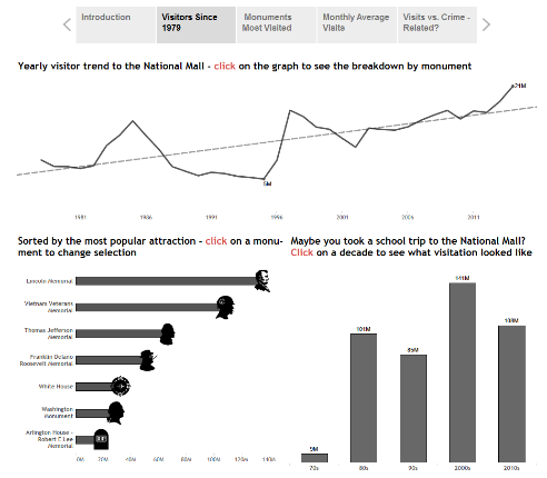 Using Story Points in Tableau