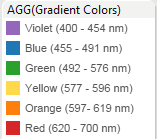 Tableau color legend with additional info added