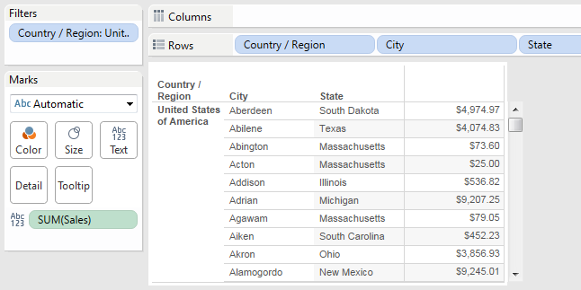 Re-ordered dimensions in our Tableau view