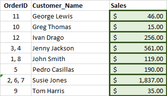 Group by Customer Name and sum of sales by customer