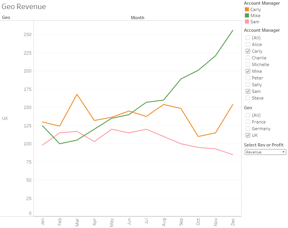 Evolving from Excel: Tableau for Finance Teams | InterWorks