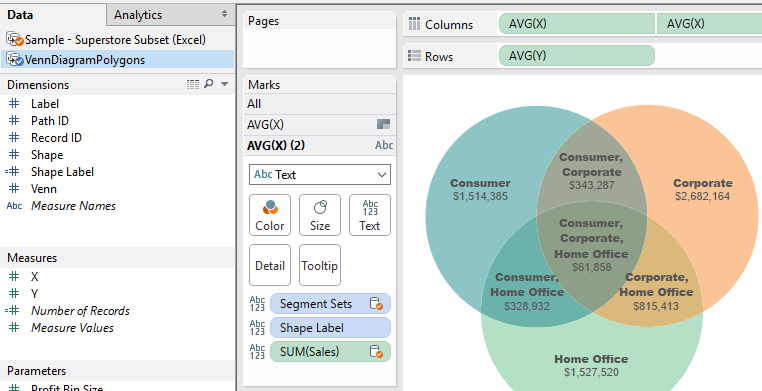 Venn Diagram in Tableau
