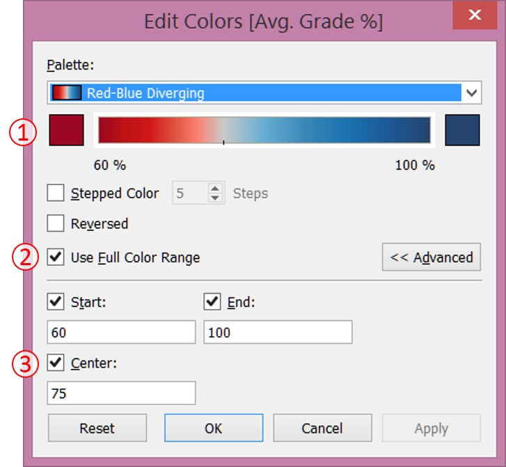 Custom diverging color palette