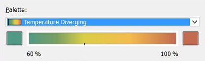 Temperature diverging color palette