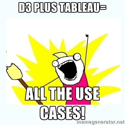 Create Next-Level Dashboards with Tableau and D3 js | InterWorks