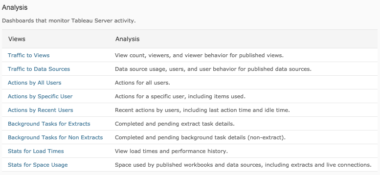 What's new in Tableau Server 9 0 for the Administrator
